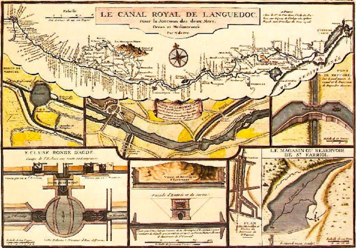 hist.canal